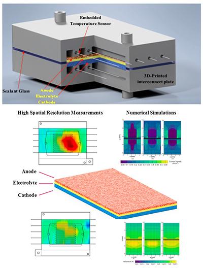SOFC Fiber Optic Sensors