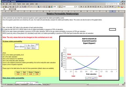 Relative Permeability' worksheet of the developed Excel application.