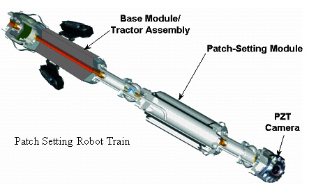 Patch Setting Robot Train