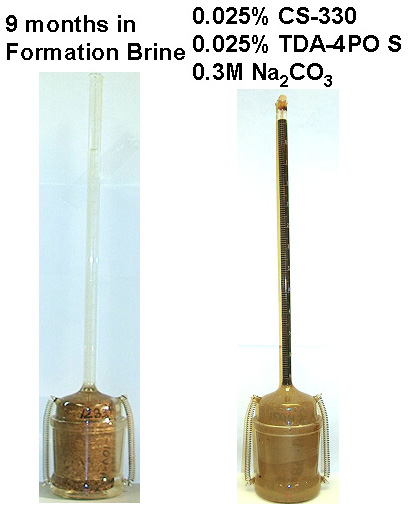 There is no spontaneous imbibition oil displacement from a dolomite formation core sample with So=0.68 when placed in formation brine (left ). When the core sample is placed in alkaline surfactant solution, oil is spontaneously displaced by gravity drainage, ER=44% (right).