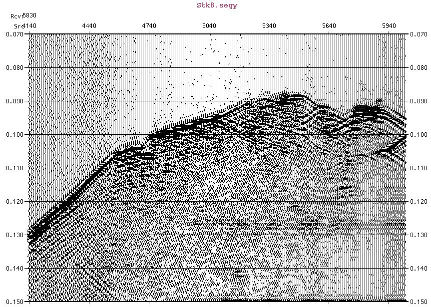 "A sample of seismic data showing a ""fan"" of data collected by a receiver at a depth of 5,830 feet in one well, from sources at depths ranging from 4,140 feet to 5,950 feet in another well. The details seen in this (and hundreds of other fans) will, after processing, yield images of the interior of the oil-bearing reef."