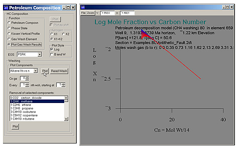 Plotting of a gas-washing case is achieved by selecting the Plot Gas Wash Results in the Petroleum Composition form.