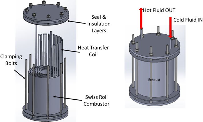 Schematic of method to extract heat from swiss-roll