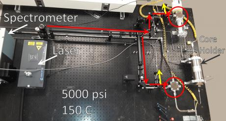 Laser-Induced Breakdown Spectroscopy Research Continues to Evolve at NETL